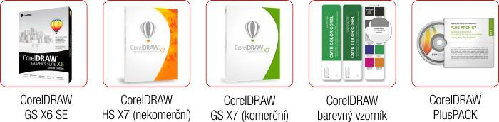 corel prehled